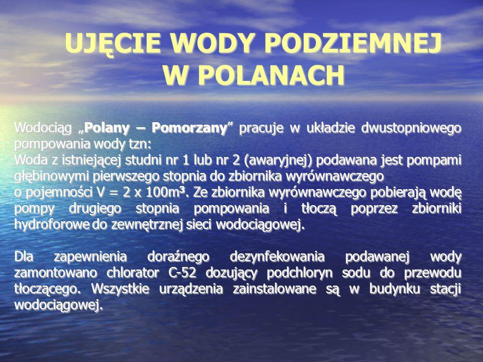 UJĘCIE WODY PODZIEMNEJ W POLANACH