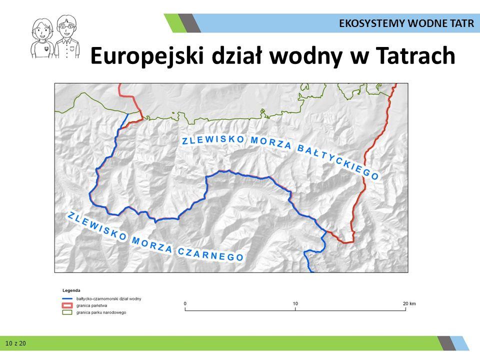 Europejski dział wodny w Tatrach