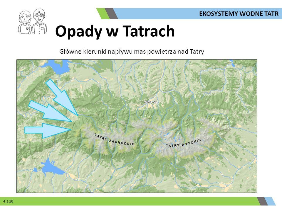 Opady w Tatrach EKOSYSTEMY WODNE TATR