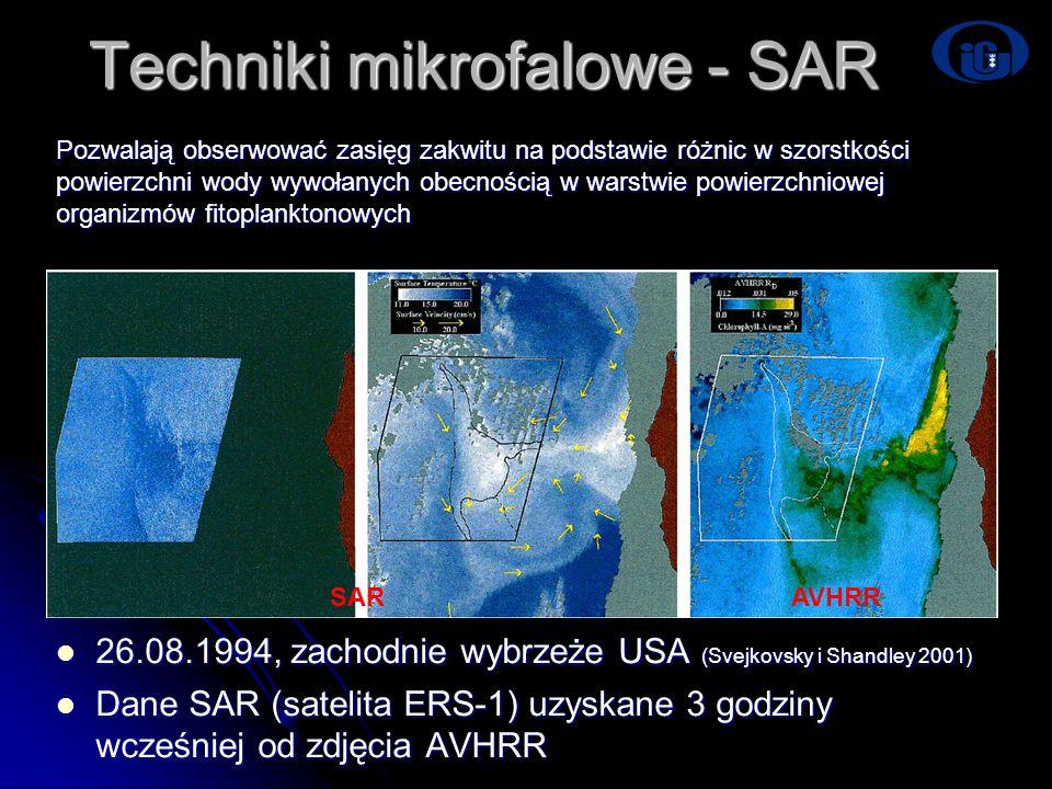 Techniki mikrofalowe - SAR