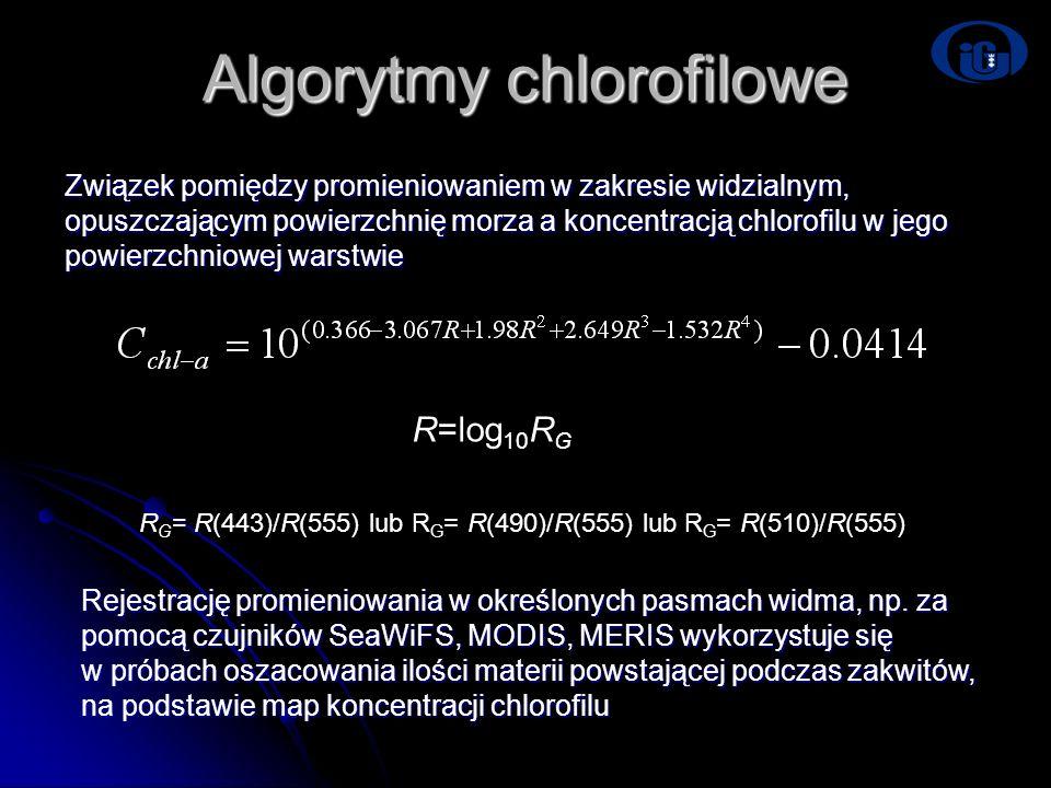 Algorytmy chlorofilowe