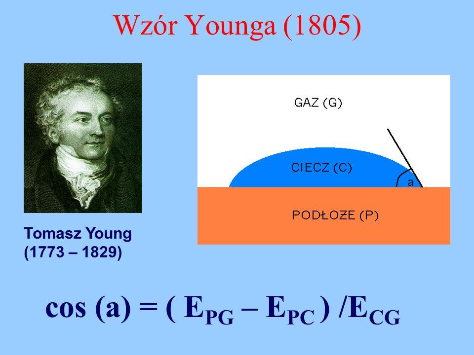 Wzór Younga (1805) cos (a) = ( EPG – EPC ) /ECG Tomasz Young