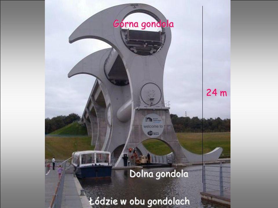 Górna gondola 24 m Dolna gondola Łódzie w obu gondolach