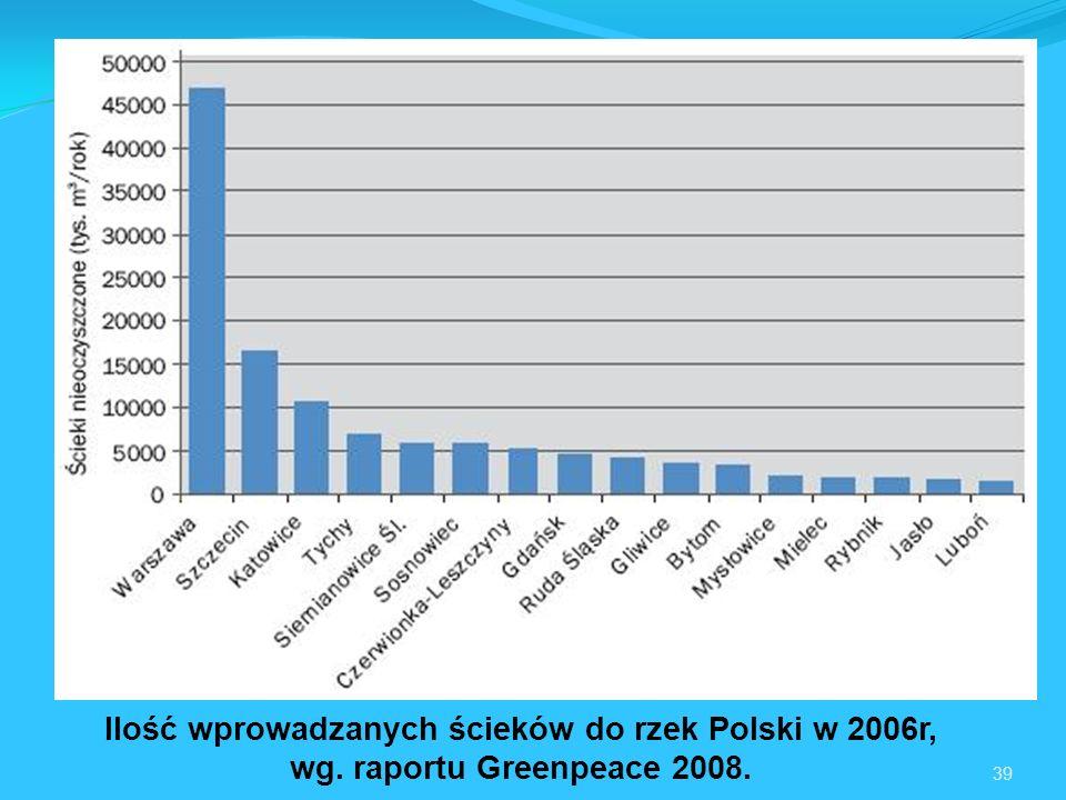 Ilość wprowadzanych ścieków do rzek Polski w 2006r,