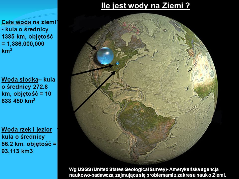 Ile jest wody na Ziemi Cała woda na ziemi - kula o średnicy 1385 km, objętość = 1,386,000,000 km3.