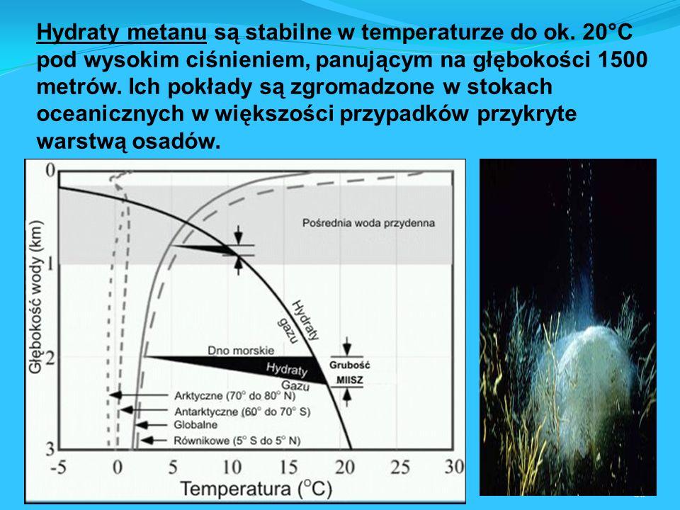 Hydraty metanu są stabilne w temperaturze do ok