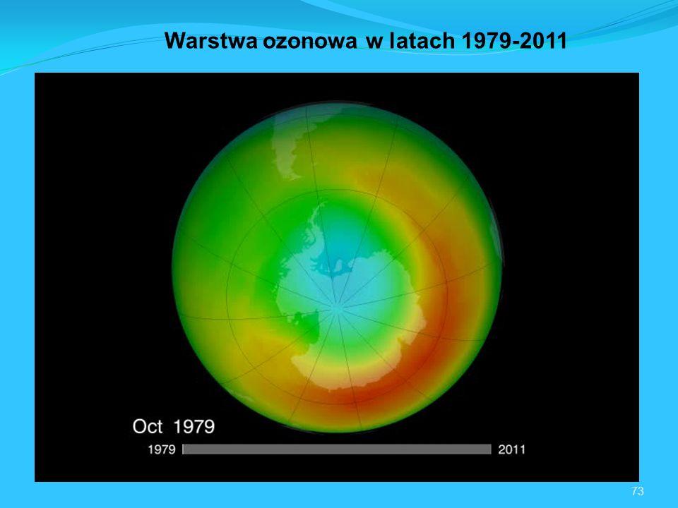 Warstwa ozonowa w latach 1979-2011