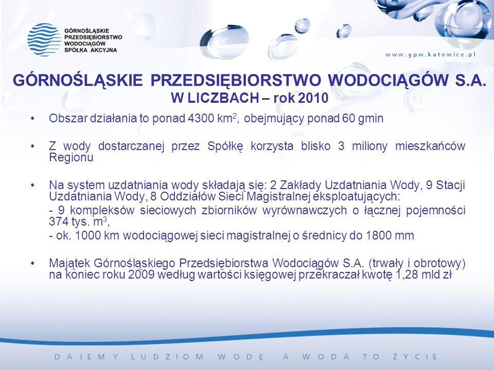 GÓRNOŚLĄSKIE PRZEDSIĘBIORSTWO WODOCIĄGÓW S.A. W LICZBACH – rok 2010