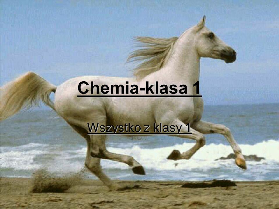 Chemia-klasa 1 Wszystko z klasy 1