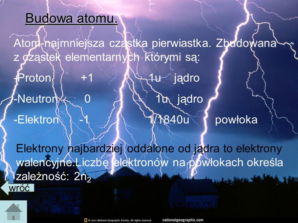 Budowa atomu. Atom-najmniejsza cząstka pierwiastka. Zbudowana z cząstek elementarnych którymi są: -Proton +1 1u jądro.
