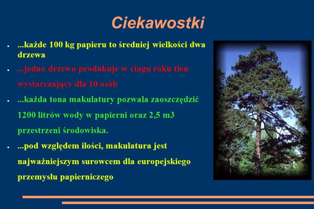 Ciekawostki ...każde 100 kg papieru to średniej wielkości dwa drzewa
