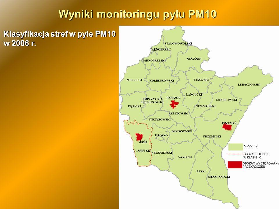 Wyniki monitoringu pyłu PM10
