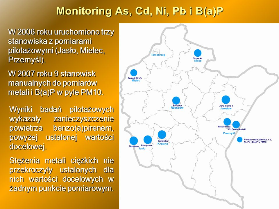 Monitoring As, Cd, Ni, Pb i B(a)P