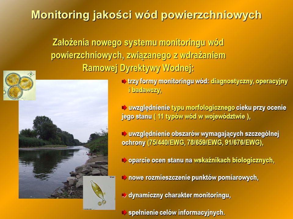 Monitoring jakości wód powierzchniowych Ramowej Dyrektywy Wodnej: