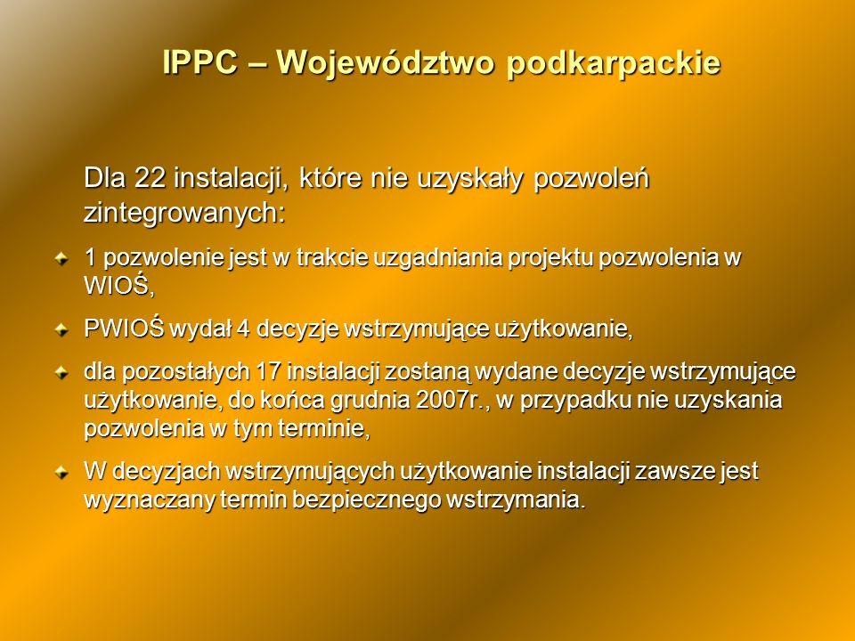 IPPC – Województwo podkarpackie