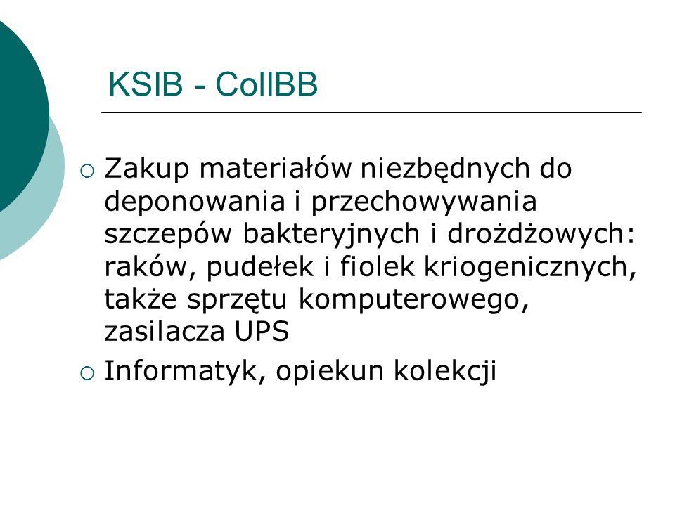 KSIB - ColIBB