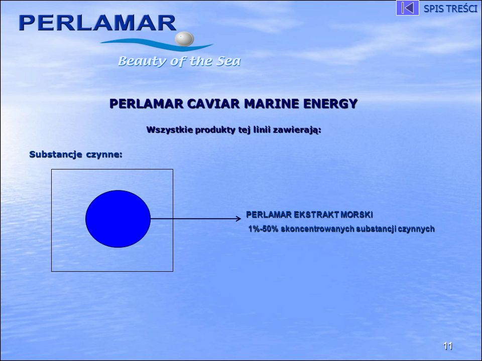 PERLAMAR CAVIAR MARINE ENERGY Wszystkie produkty tej linii zawierają: