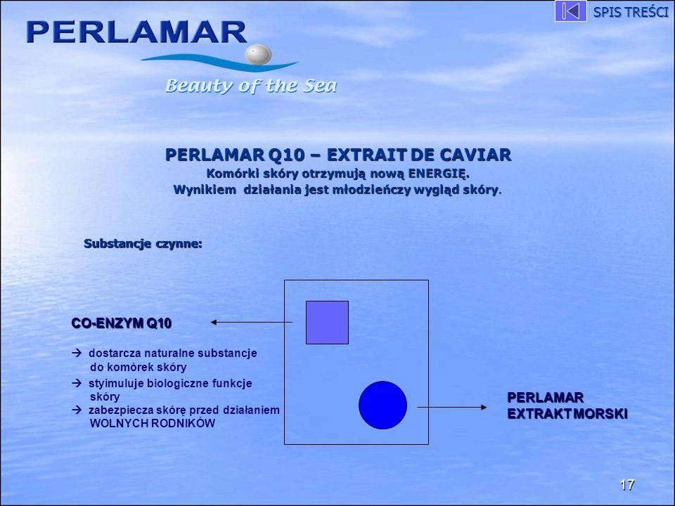 PERLAMAR Q10 – EXTRAIT DE CAVIAR Komórki skóry otrzymują nową ENERGIĘ.