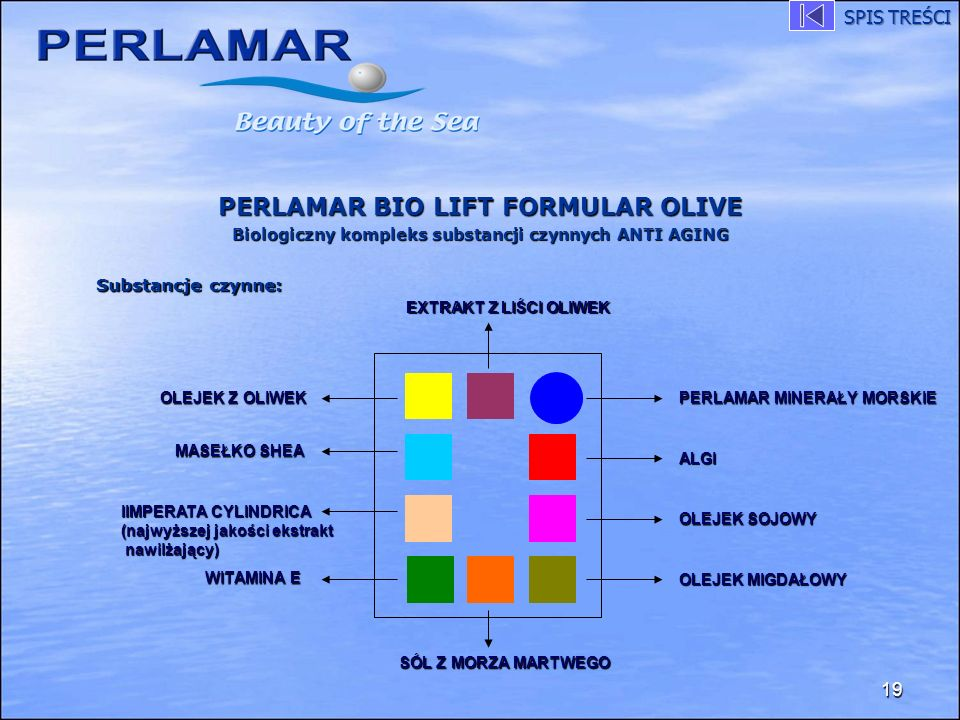 PERLAMAR BIO LIFT FORMULAR OLIVE