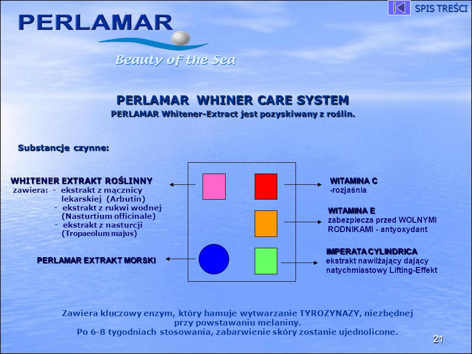 PERLAMAR WHINER CARE SYSTEM