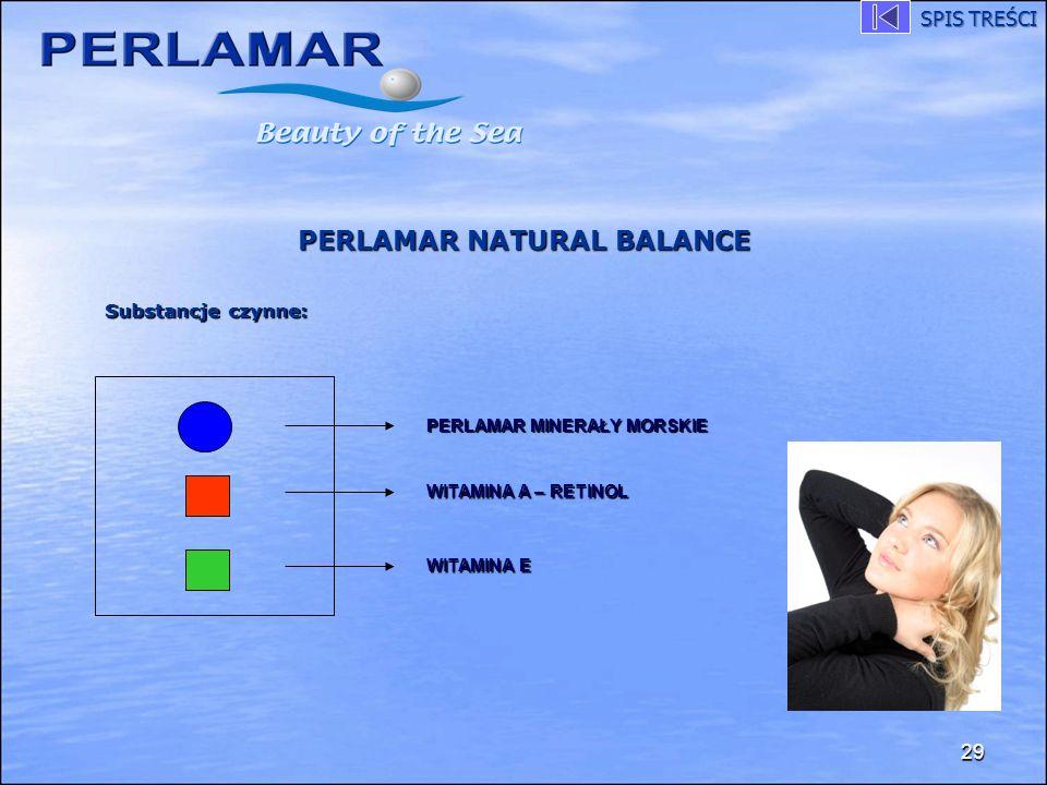 PERLAMAR NATURAL BALANCE