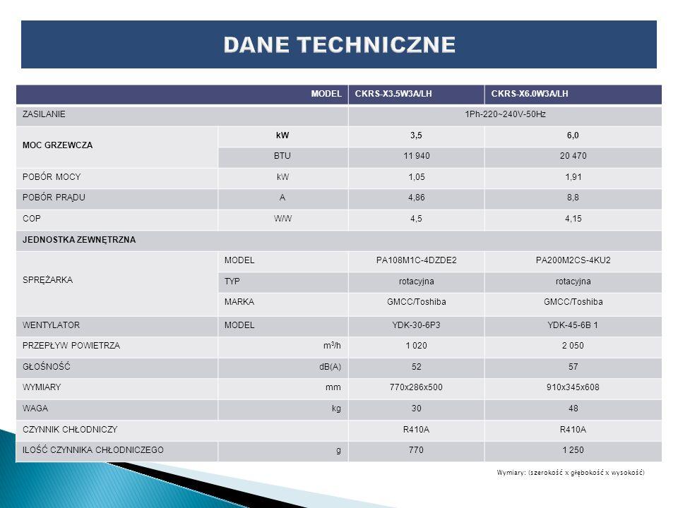 DANE TECHNICZNE MODEL CKRS-X3.5W3A/LH CKRS-X6.0W3A/LH ZASILANIE