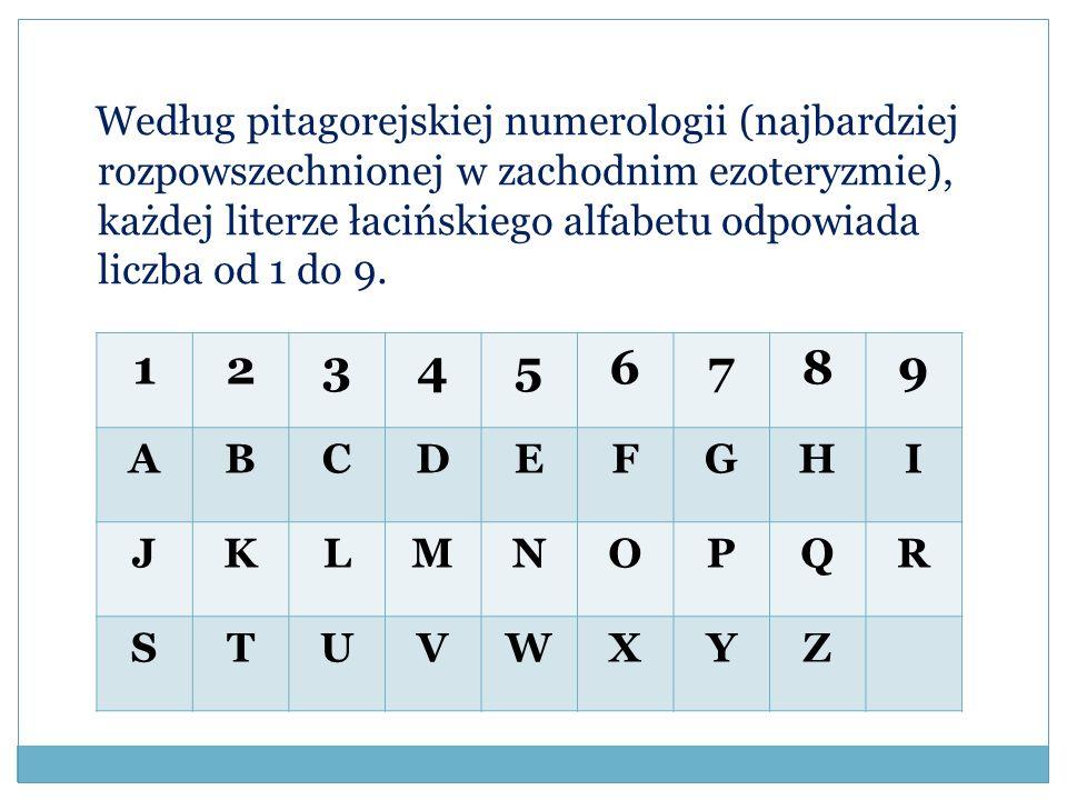 Według pitagorejskiej numerologii (najbardziej rozpowszechnionej w zachodnim ezoteryzmie), każdej literze łacińskiego alfabetu odpowiada liczba od 1 do 9.