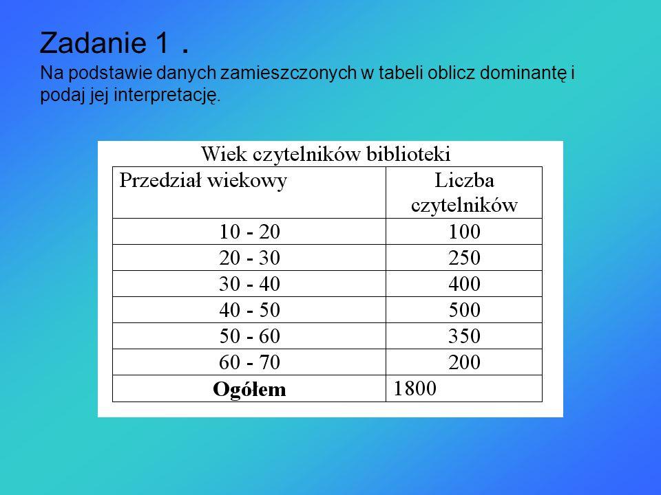 Zadanie 1 . Na podstawie danych zamieszczonych w tabeli oblicz dominantę i podaj jej interpretację.
