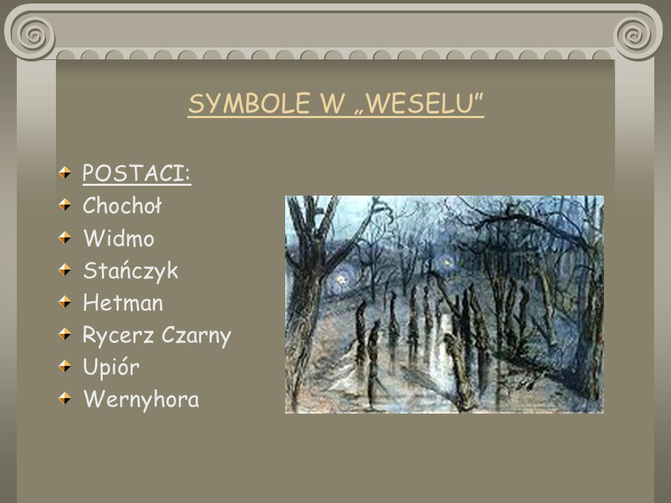 """SYMBOLE W """"WESELU POSTACI: Chochoł Widmo Stańczyk Hetman"""