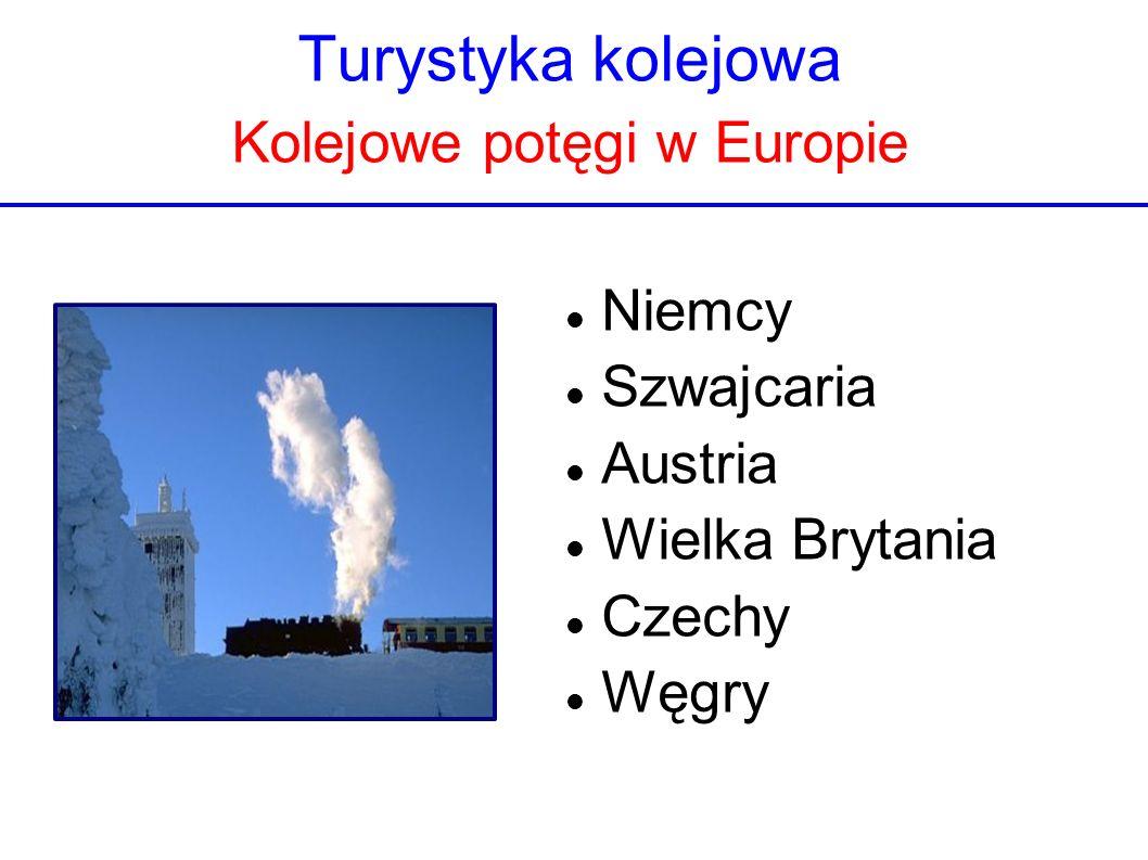 Turystyka kolejowa Kolejowe potęgi w Europie