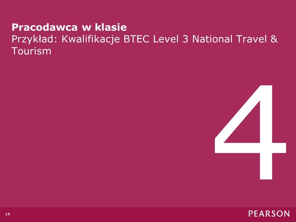 Pracodawca w klasie Przykład: Kwalifikacje BTEC Level 3 National Travel & Tourism