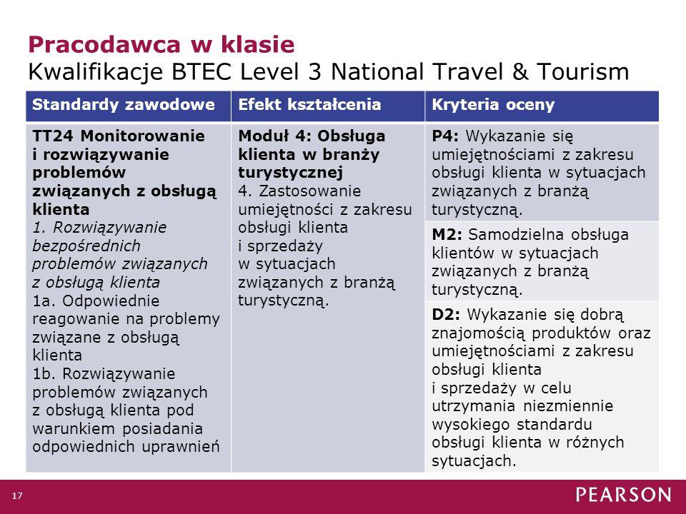 Pracodawca w klasie Kwalifikacje BTEC Level 3 National Travel & Tourism