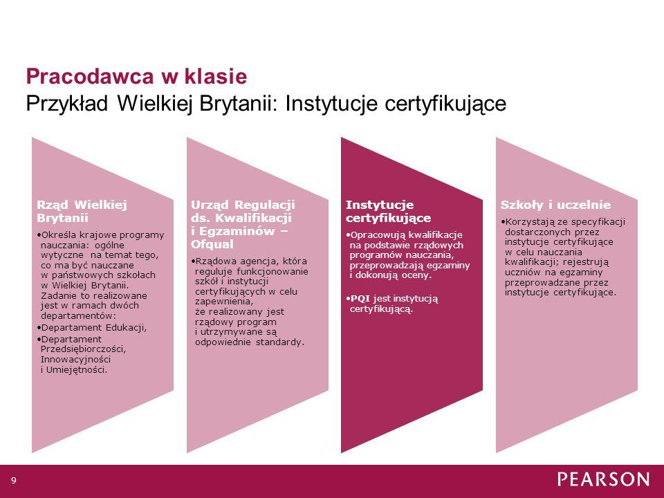 Pracodawca w klasie Przykład Wielkiej Brytanii: Instytucje certyfikujące
