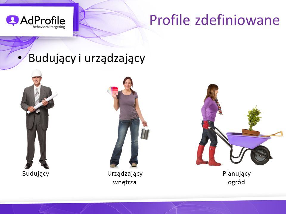 Profile zdefiniowane Budujący i urządzający Budujący Urządzający