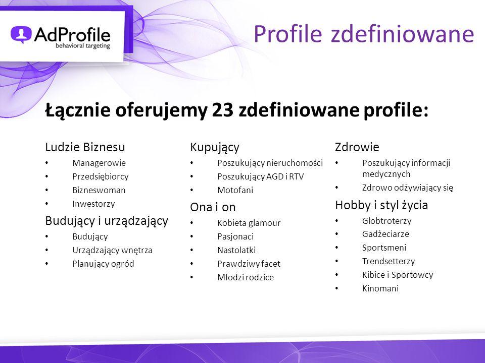Profile zdefiniowane Łącznie oferujemy 23 zdefiniowane profile: