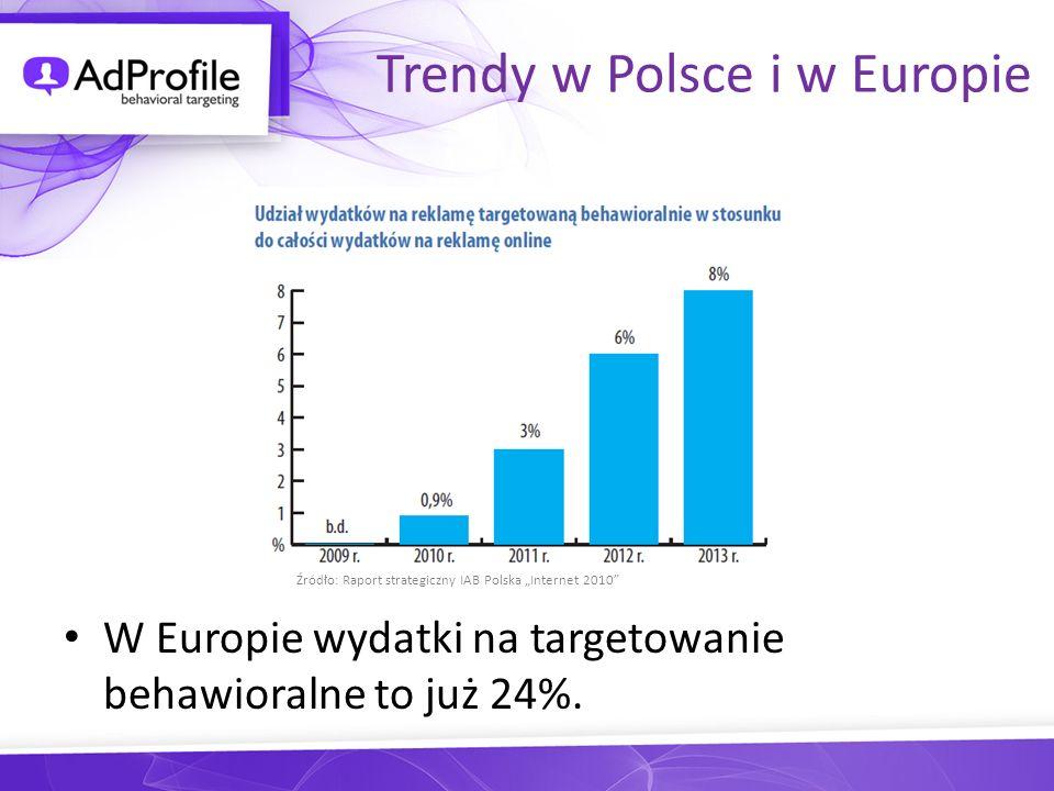 Trendy w Polsce i w Europie