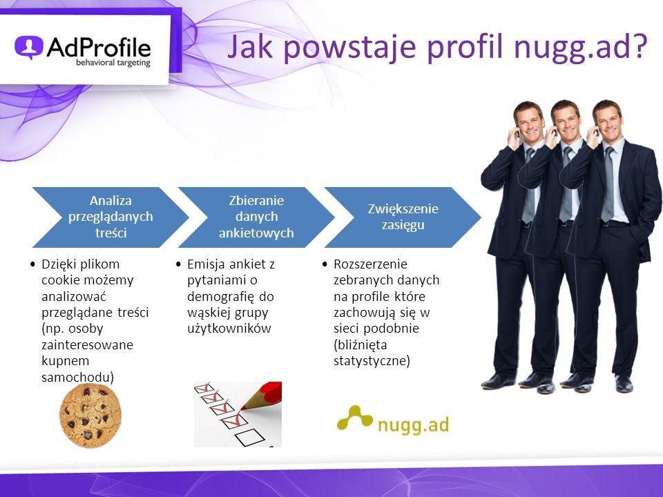 Jak powstaje profil nugg.ad