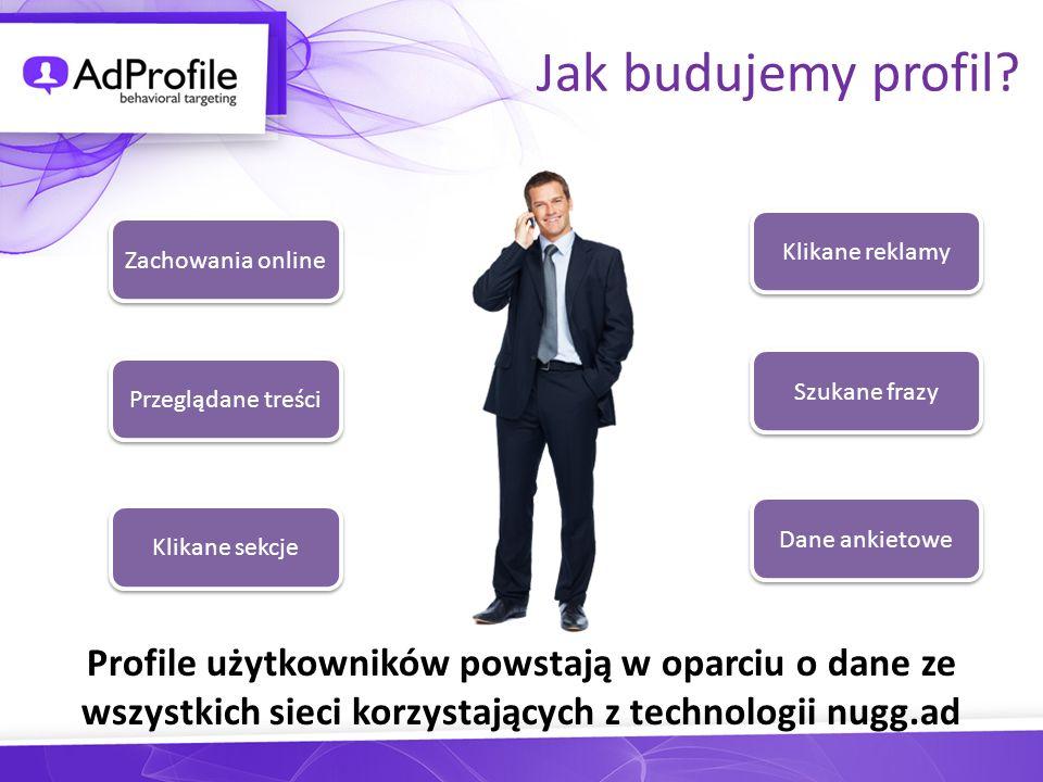 Jak budujemy profil Klikane reklamy. Zachowania online. Szukane frazy. Przeglądane treści. Dane ankietowe.