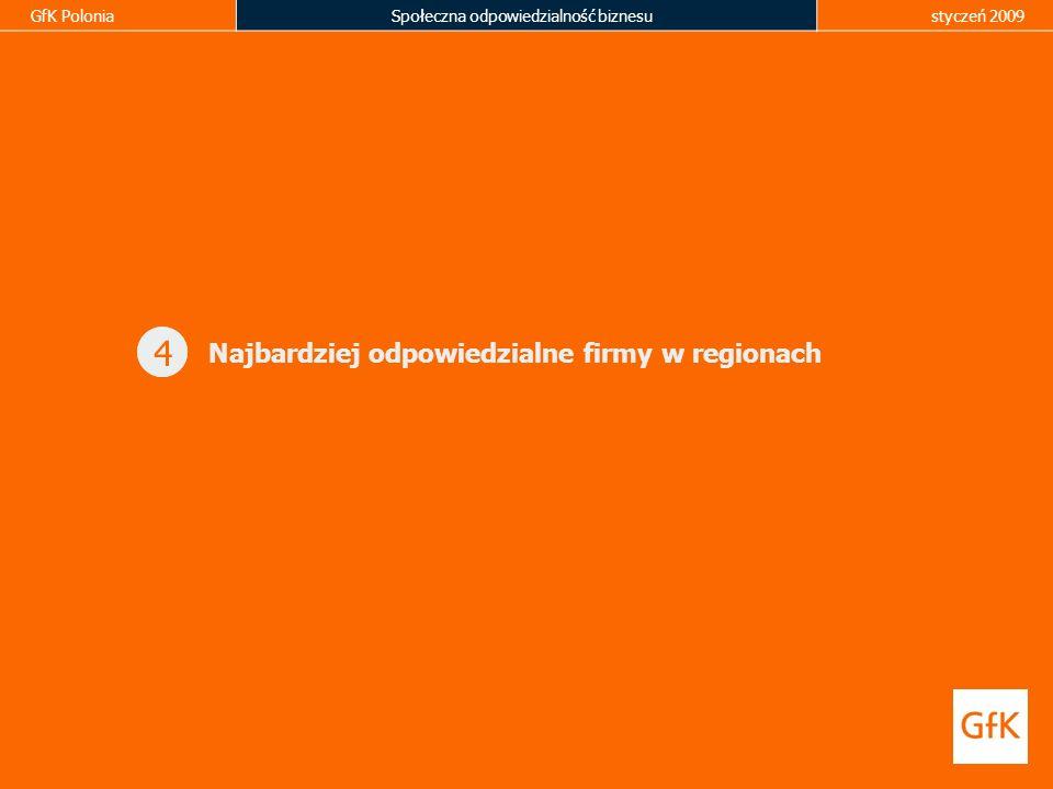 Najbardziej odpowiedzialne firmy w regionach