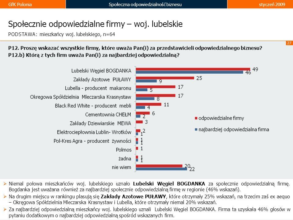 Społecznie odpowiedzialne firmy – woj. lubelskie