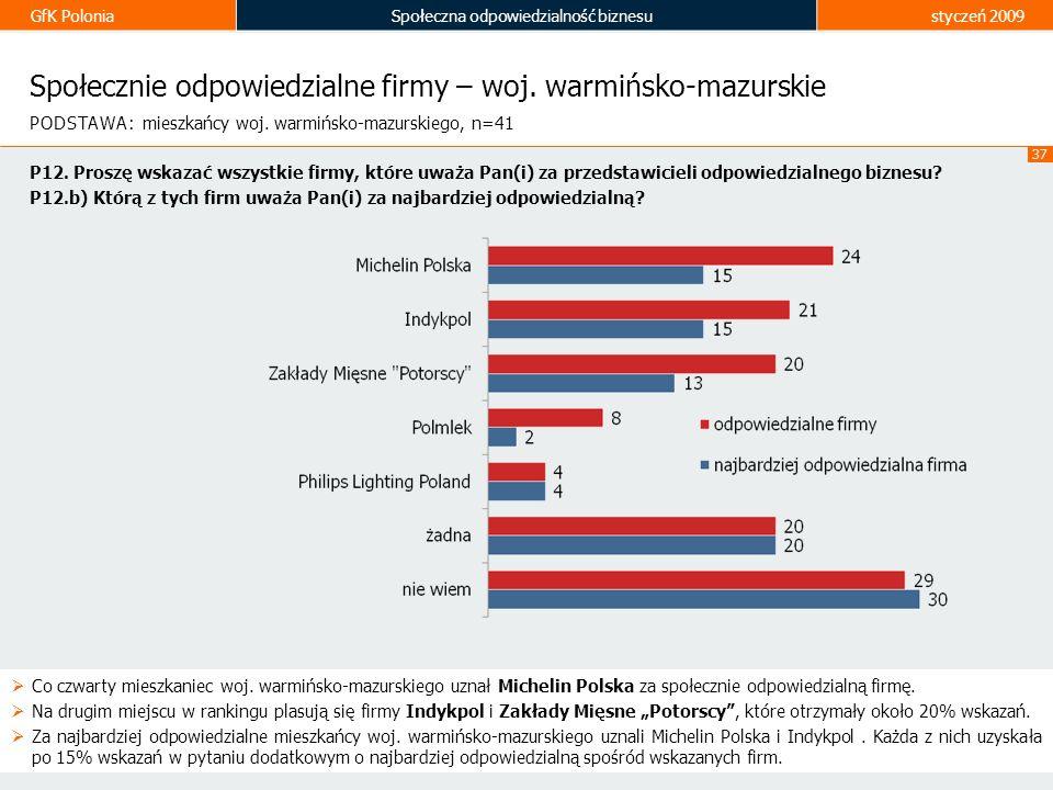 Społecznie odpowiedzialne firmy – woj. warmińsko-mazurskie