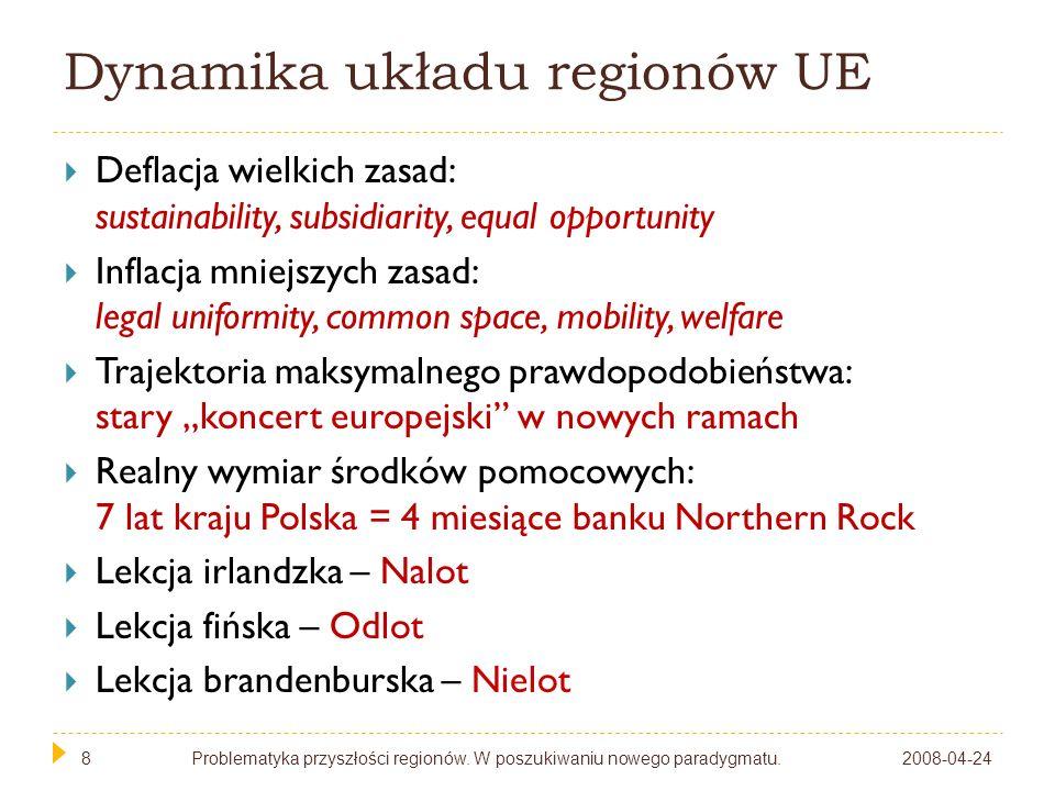 Dynamika układu regionów UE