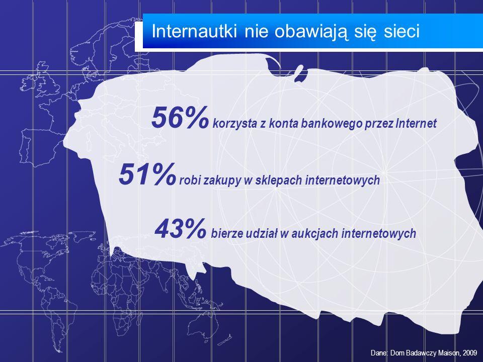 56% korzysta z konta bankowego przez Internet