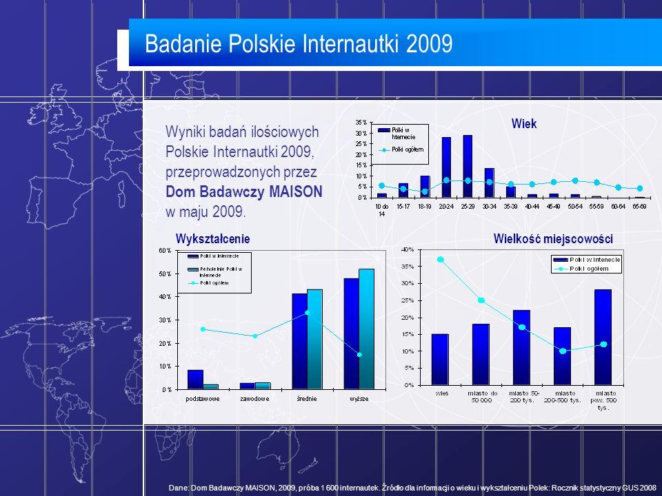 Badanie Polskie Internautki 2009
