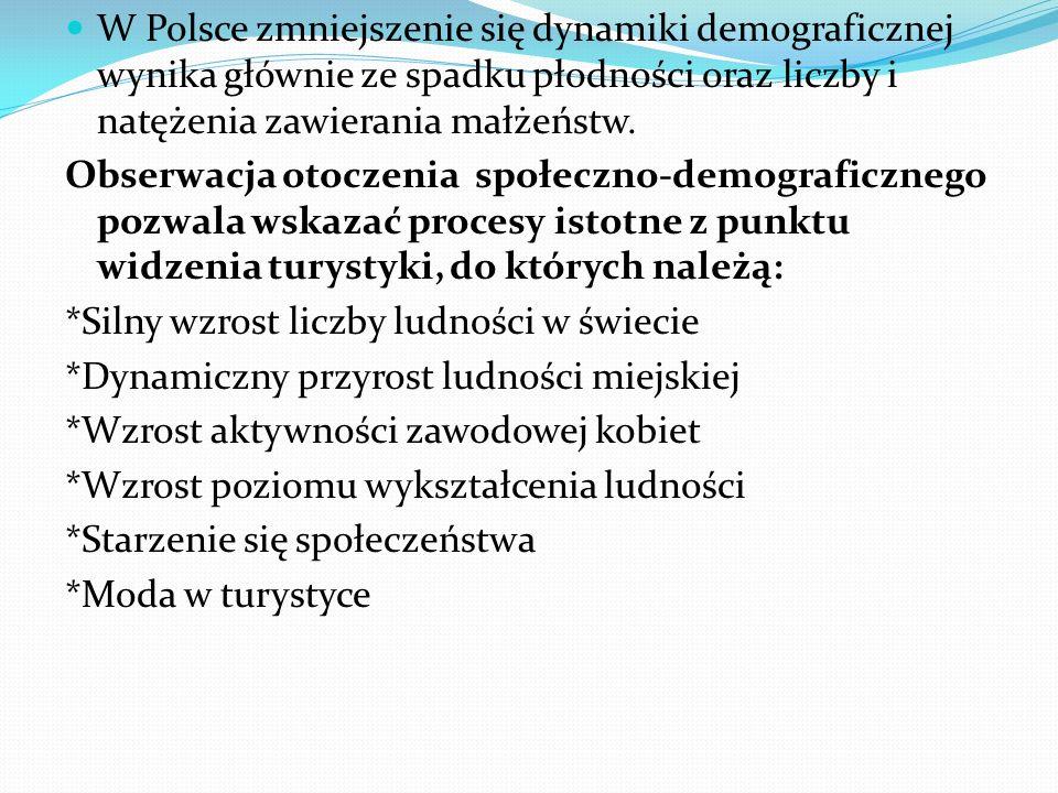 W Polsce zmniejszenie się dynamiki demograficznej wynika głównie ze spadku płodności oraz liczby i natężenia zawierania małżeństw.