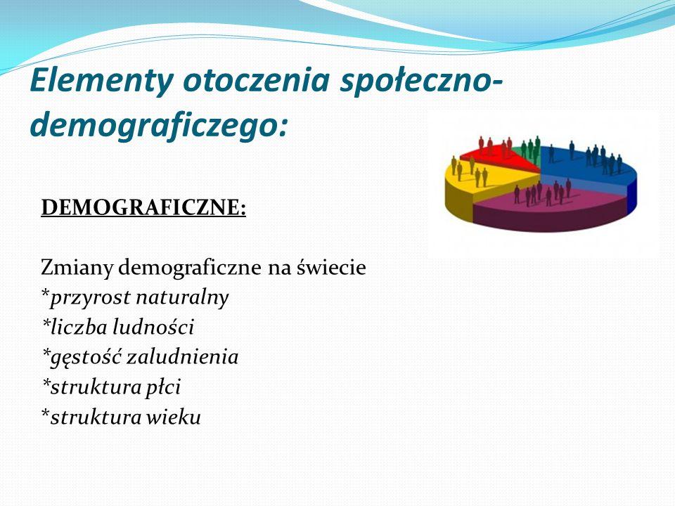 Elementy otoczenia społeczno-demograficzego: