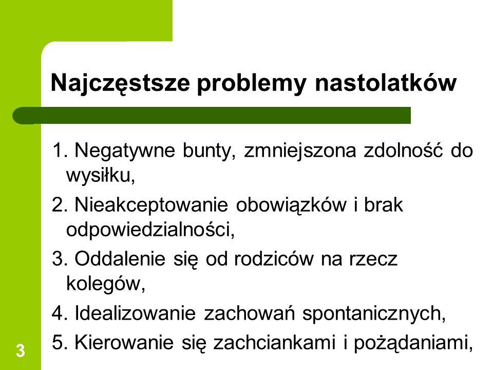 Najczęstsze problemy nastolatków