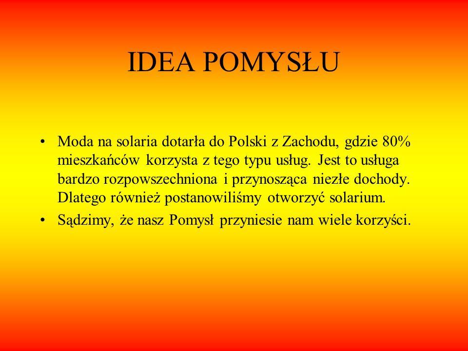 IDEA POMYSŁU