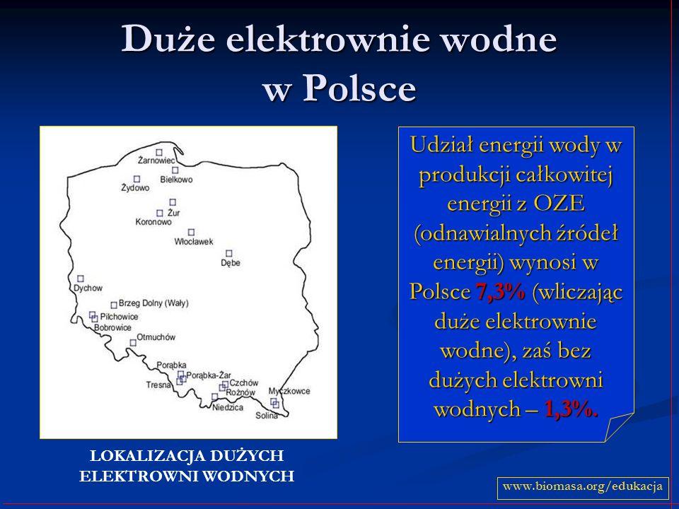 Duże elektrownie wodne w Polsce