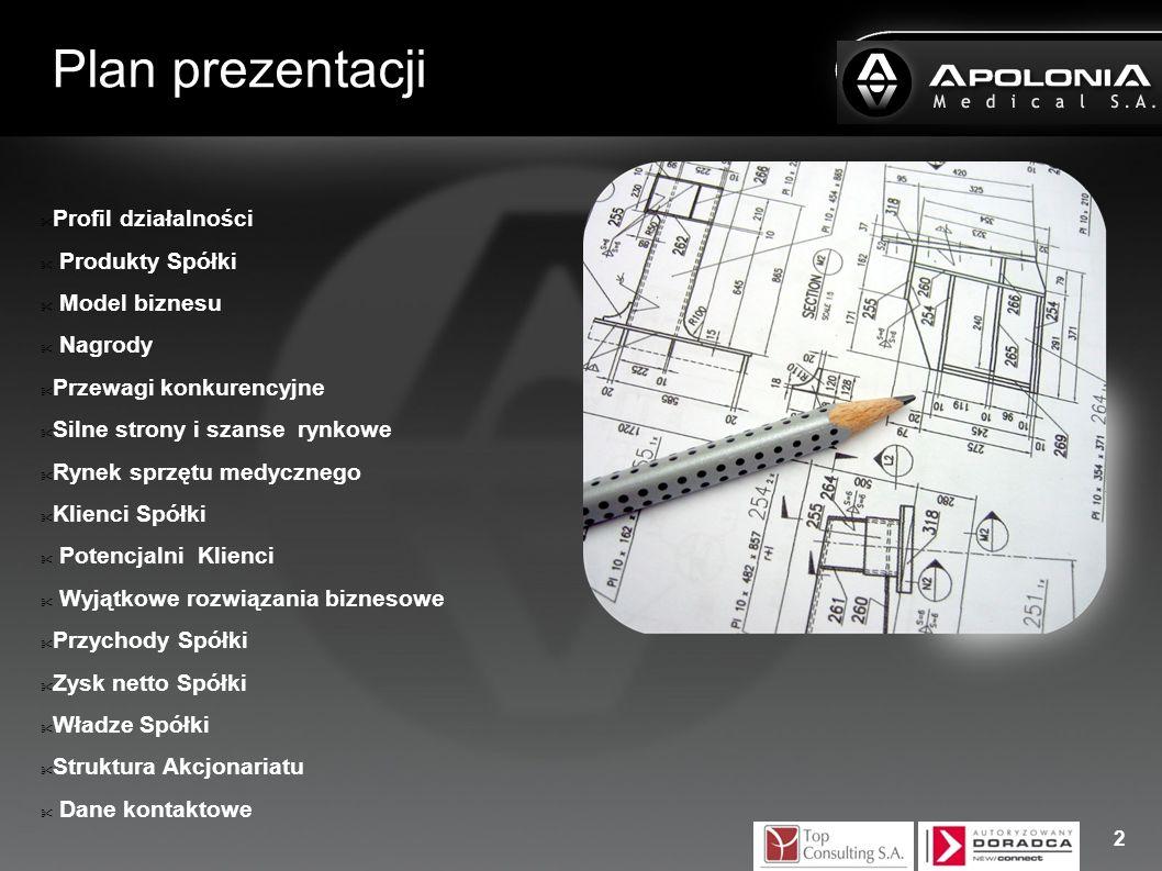 Plan prezentacji Profil działalności Produkty Spółki Model biznesu